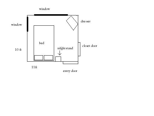 Miscellaneous 10x10 room design