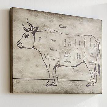 Art/Wall Decor - Cow Diagram | Pottery Barn - meat chart, vintage style cow diagram, vintagestyle meat cut diagram,