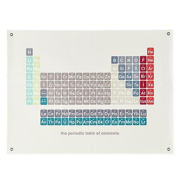 Art/Wall Decor - Science Banner (Periodic Table) | The Land of Nod - periodic table chart, periodic table wall chart, periodic table wall art,