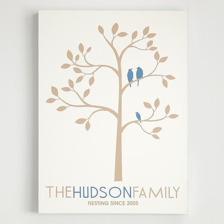 Family Tree Wall Art At