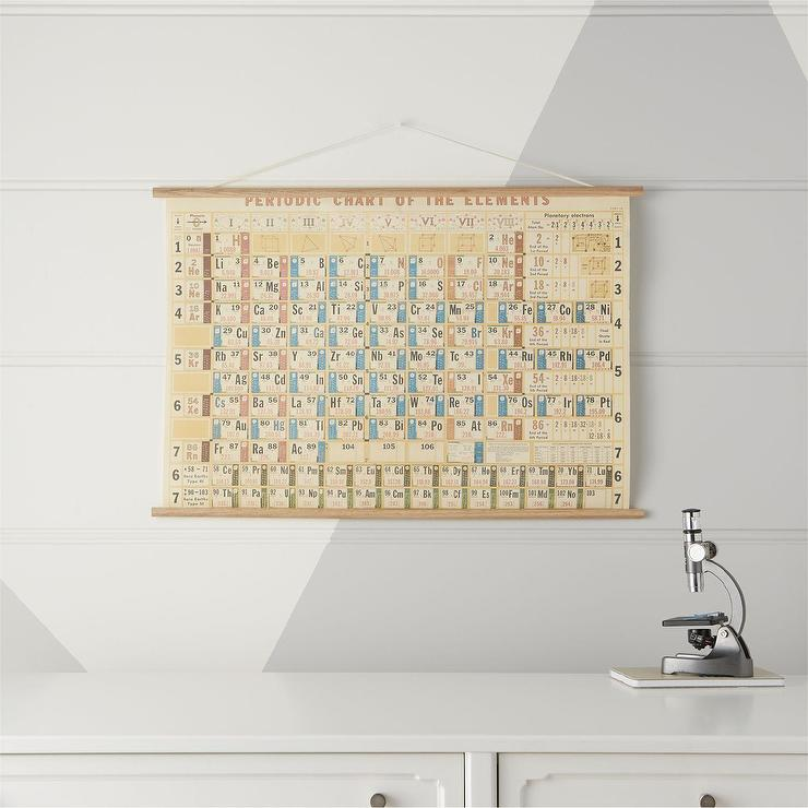 Vintage periodic table chart wall decor urtaz Image collections